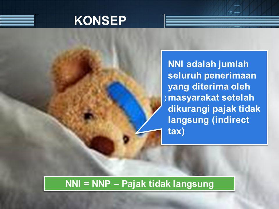 ) ) NNI adalah jumlah seluruh penerimaan yang diterima oleh masyarakat setelah dikurangi pajak tidak langsung (indirect tax) KONSEP NNI = NNP – Pajak