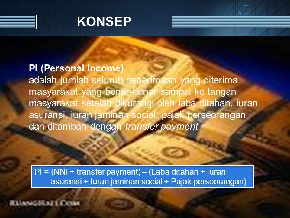 KONSEP PI (Personal Income) adalah jumlah seluruh penerimaan yang diterima masyarakat yang benar-benar sampai ke tangan masyarakat setelah dikurangi o