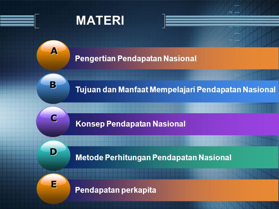 Pengertian Pendapatan Nasional Pendapatan perkapita MATERI A B Tujuan dan Manfaat Mempelajari Pendapatan Nasional C Konsep Pendapatan Nasional D Metode Perhitungan Pendapatan Nasional E