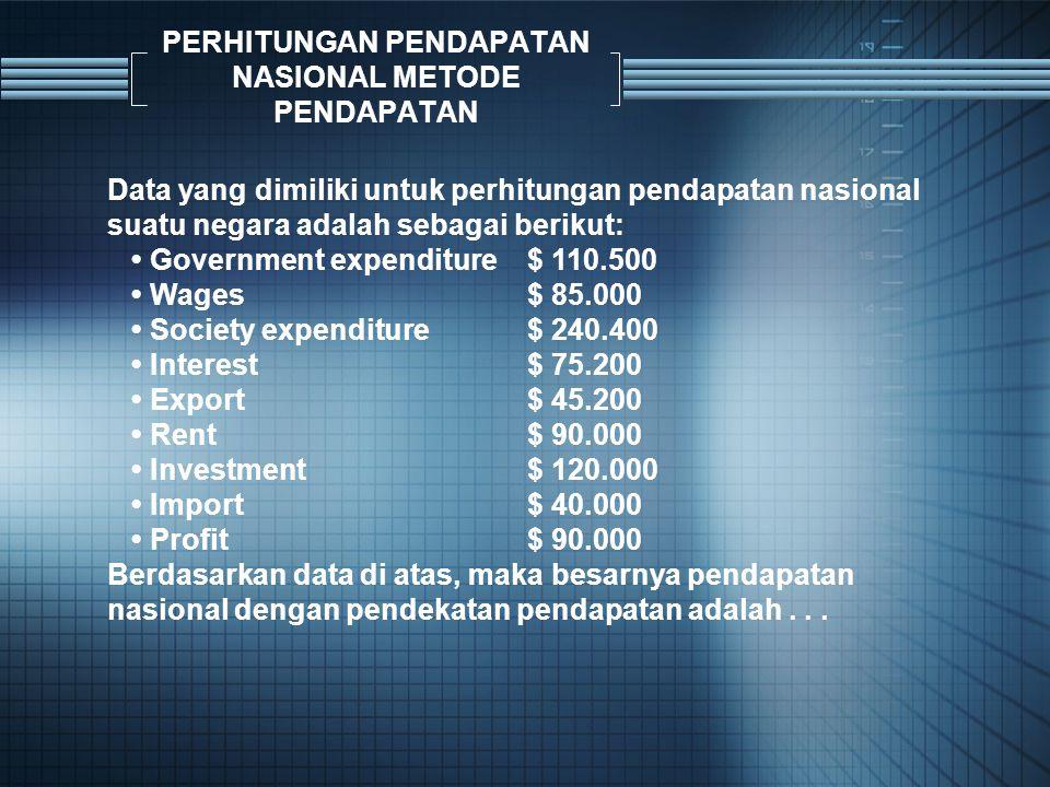PERHITUNGAN PENDAPATAN NASIONAL METODE PENDAPATAN Data yang dimiliki untuk perhitungan pendapatan nasional suatu negara adalah sebagai berikut: Government expenditure$ 110.500 Wages$ 85.000 Society expenditure$ 240.400 Interest$ 75.200 Export$ 45.200 Rent$ 90.000 Investment$ 120.000 Import$ 40.000 Profit$ 90.000 Berdasarkan data di atas, maka besarnya pendapatan nasional dengan pendekatan pendapatan adalah...