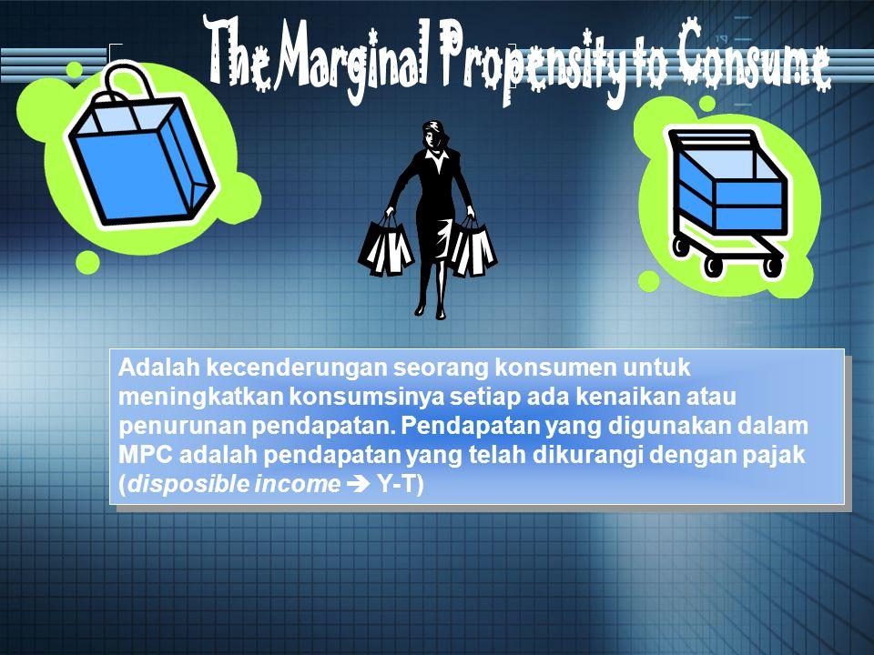 Adalah kecenderungan seorang konsumen untuk meningkatkan konsumsinya setiap ada kenaikan atau penurunan pendapatan. Pendapatan yang digunakan dalam MP