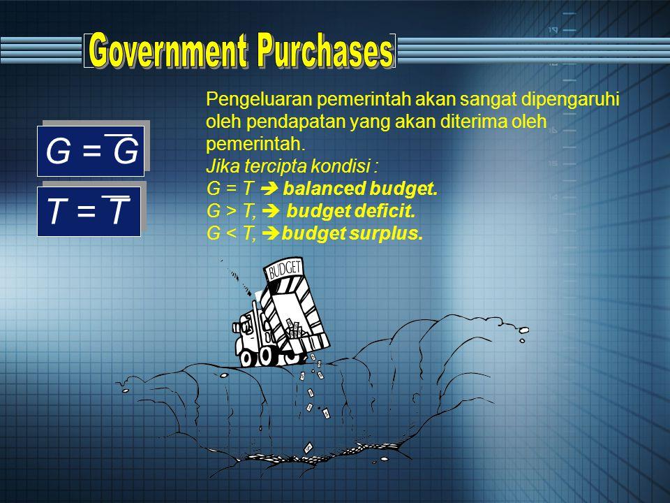 Pengeluaran pemerintah akan sangat dipengaruhi oleh pendapatan yang akan diterima oleh pemerintah. Jika tercipta kondisi : G = T  balanced budget. G