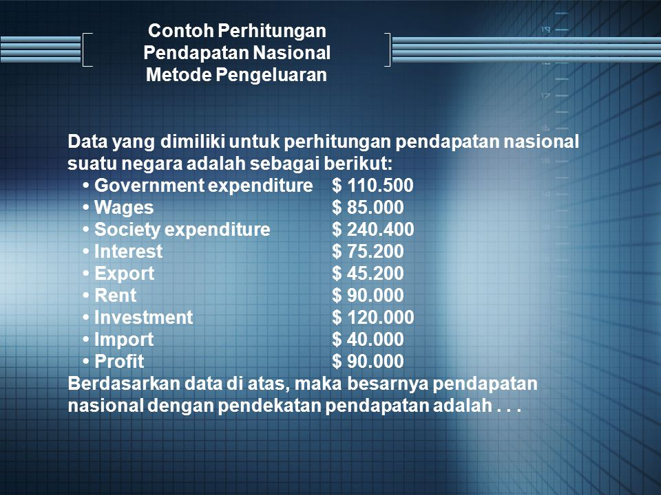 Contoh Perhitungan Pendapatan Nasional Metode Pengeluaran Data yang dimiliki untuk perhitungan pendapatan nasional suatu negara adalah sebagai berikut: Government expenditure$ 110.500 Wages$ 85.000 Society expenditure$ 240.400 Interest$ 75.200 Export$ 45.200 Rent$ 90.000 Investment$ 120.000 Import$ 40.000 Profit$ 90.000 Berdasarkan data di atas, maka besarnya pendapatan nasional dengan pendekatan pendapatan adalah...