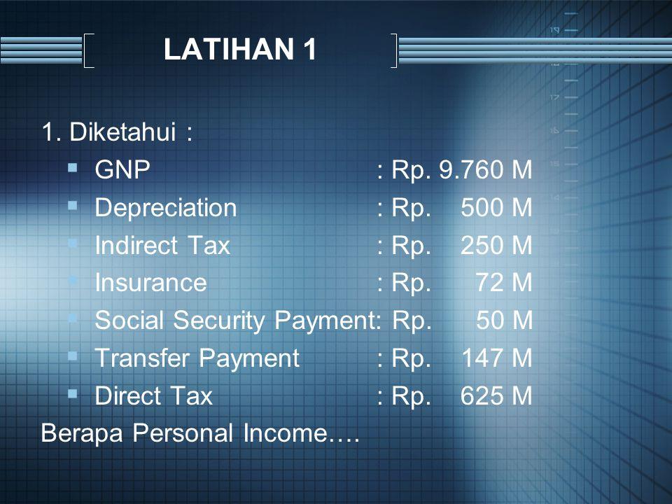 LATIHAN 1 1. Diketahui :  GNP: Rp. 9.760 M  Depreciation: Rp. 500 M  Indirect Tax: Rp. 250 M  Insurance: Rp. 72 M  Social Security Payment: Rp. 5