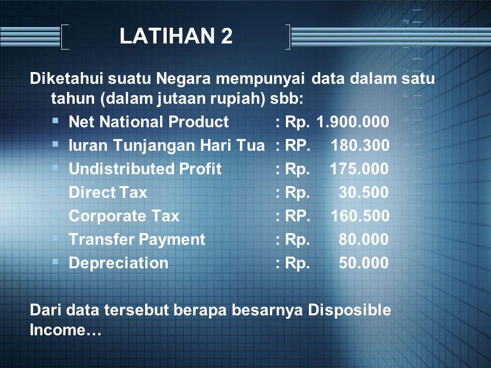 LATIHAN 2 Diketahui suatu Negara mempunyai data dalam satu tahun (dalam jutaan rupiah) sbb:  Net National Product: Rp. 1.900.000  Iuran Tunjangan Ha