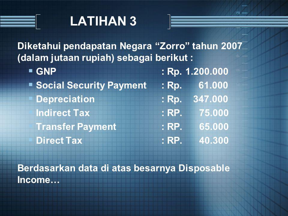 "LATIHAN 3 Diketahui pendapatan Negara ""Zorro"" tahun 2007 (dalam jutaan rupiah) sebagai berikut :  GNP: Rp. 1.200.000  Social Security Payment: Rp. 6"