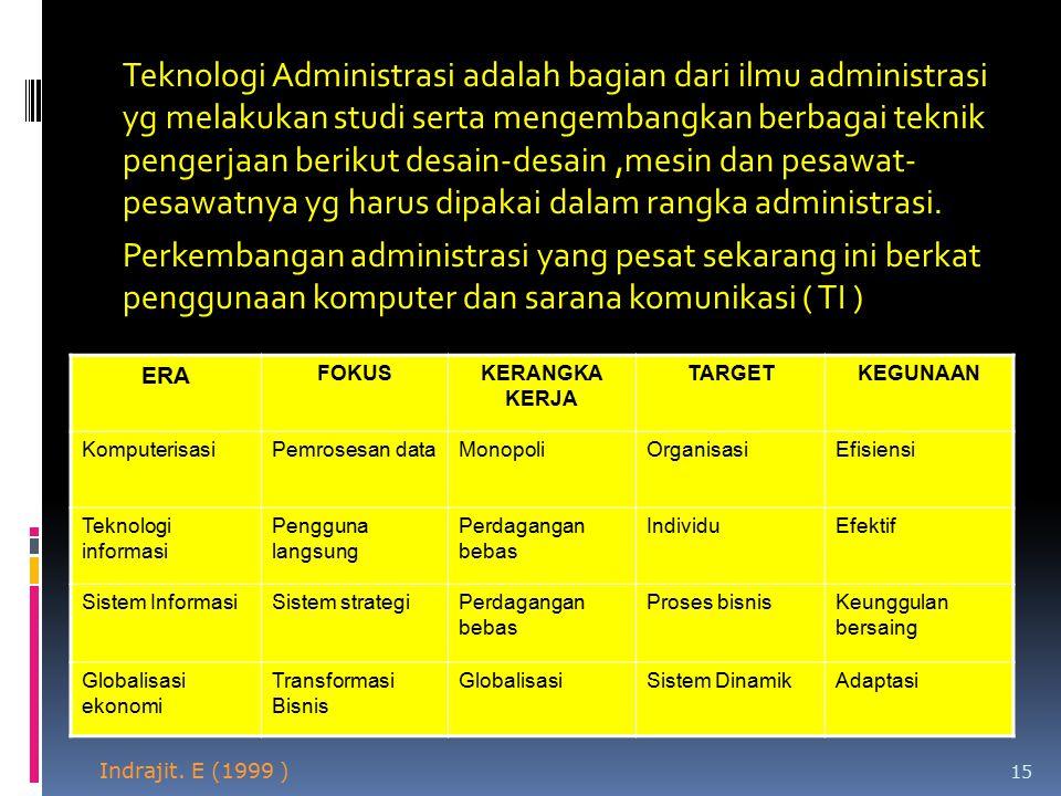 15 TEKNOLOGI ADMINISTRASI & TEKNOLOGI INFORMASI Teknologi Administrasi adalah bagian dari ilmu administrasi yg melakukan studi serta mengembangkan ber
