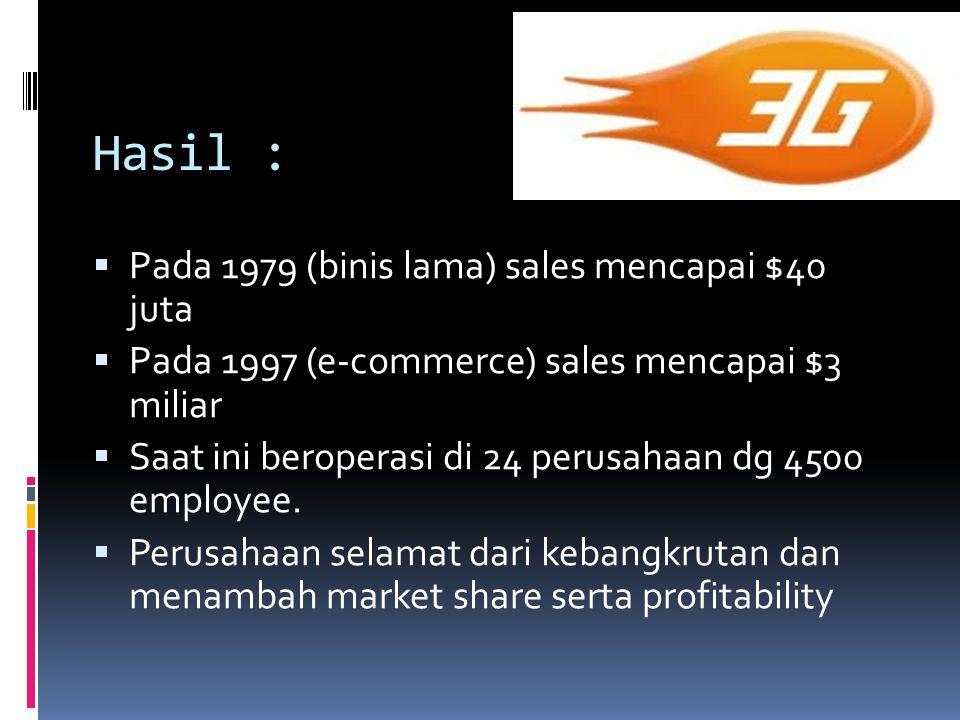Hasil :  Pada 1979 (binis lama) sales mencapai $40 juta  Pada 1997 (e-commerce) sales mencapai $3 miliar  Saat ini beroperasi di 24 perusahaan dg 4