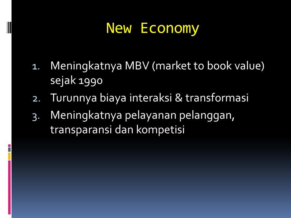 New Economy 1. Meningkatnya MBV (market to book value) sejak 1990 2. Turunnya biaya interaksi & transformasi 3. Meningkatnya pelayanan pelanggan, tran