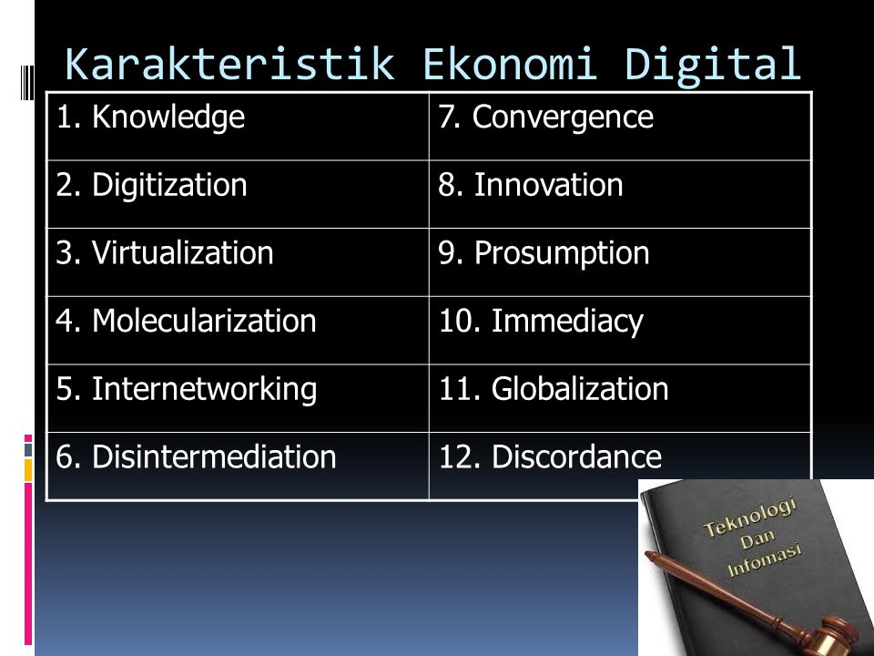 Karakteristik Ekonomi Digital 1. Knowledge7. Convergence 2. Digitization8. Innovation 3. Virtualization9. Prosumption 4. Molecularization10. Immediacy