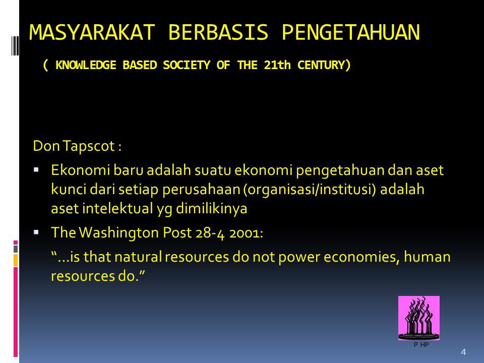 4 MASYARAKAT BERBASIS PENGETAHUAN ( KNOWLEDGE BASED SOCIETY OF THE 21th CENTURY) Don Tapscot :  Ekonomi baru adalah suatu ekonomi pengetahuan dan ase