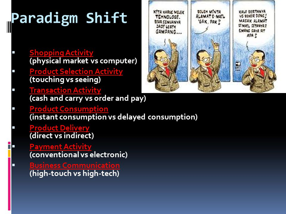 Paradigm Shift  Shopping Activity (physical market vs computer)  Product Selection Activity (touching vs seeing)  Transaction Activity (cash and ca
