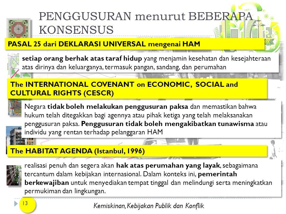 Kemiskinan, Kebijakan Publik dan Konflik PENGGUSURAN menurut BEBERAPA KONSENSUS 13 PASAL 25 dari DEKLARASI UNIVERSAL mengenai HAM The INTERNATIONAL CO