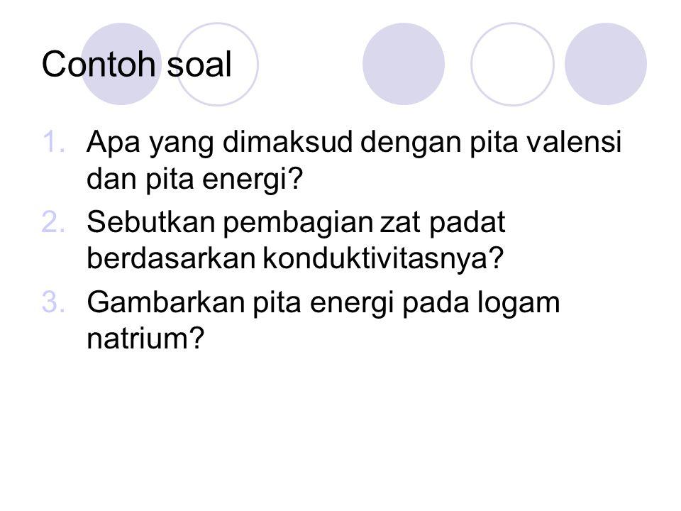 Contoh soal 1.Apa yang dimaksud dengan pita valensi dan pita energi? 2.Sebutkan pembagian zat padat berdasarkan konduktivitasnya? 3.Gambarkan pita ene