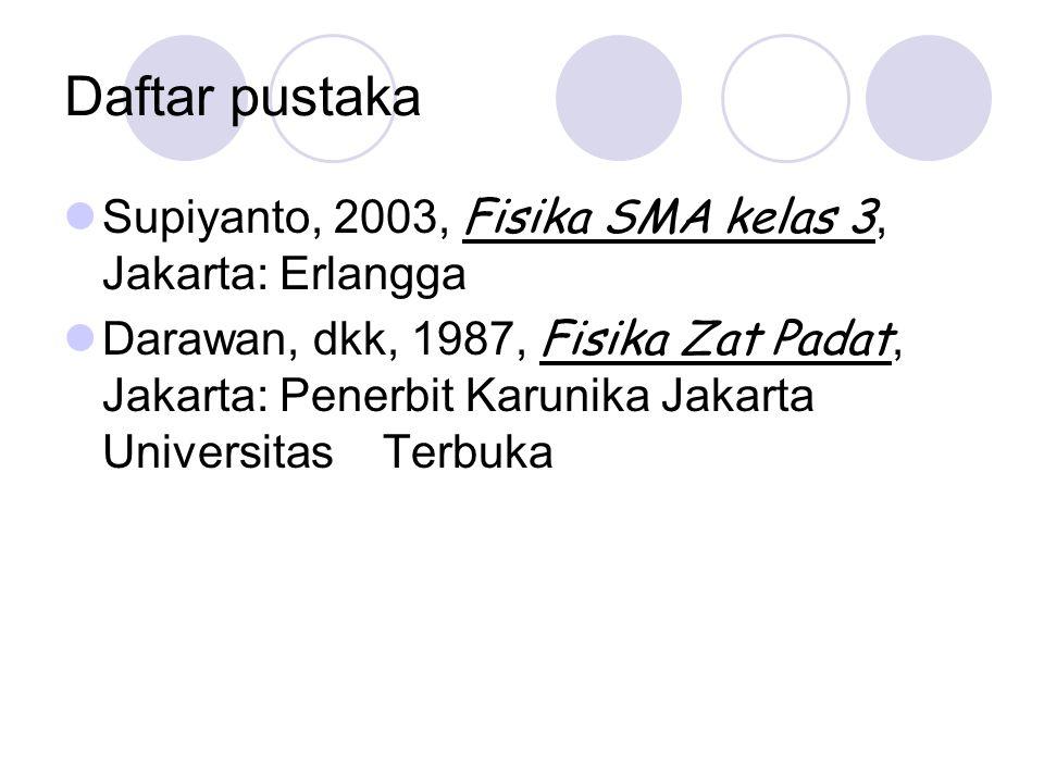 Daftar pustaka Supiyanto, 2003, Fisika SMA kelas 3, Jakarta: Erlangga Darawan, dkk, 1987, Fisika Zat Padat, Jakarta: Penerbit Karunika Jakarta Univers