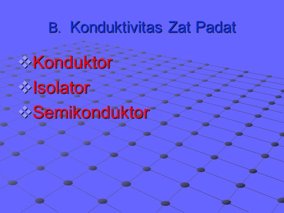 B. Konduktivitas Zat Padat  Konduktor  Isolator  Semikonduktor