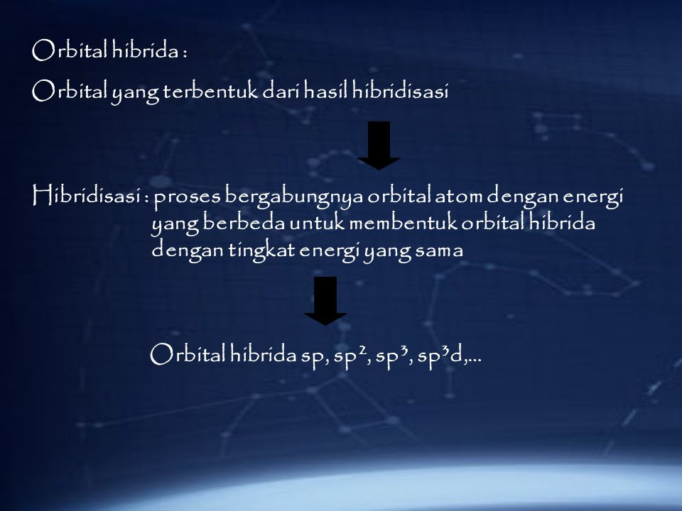 Orbital hibrida : Orbital yang terbentuk dari hasil hibridisasi Hibridisasi : proses bergabungnya orbital atom dengan energi yang berbeda untuk memben