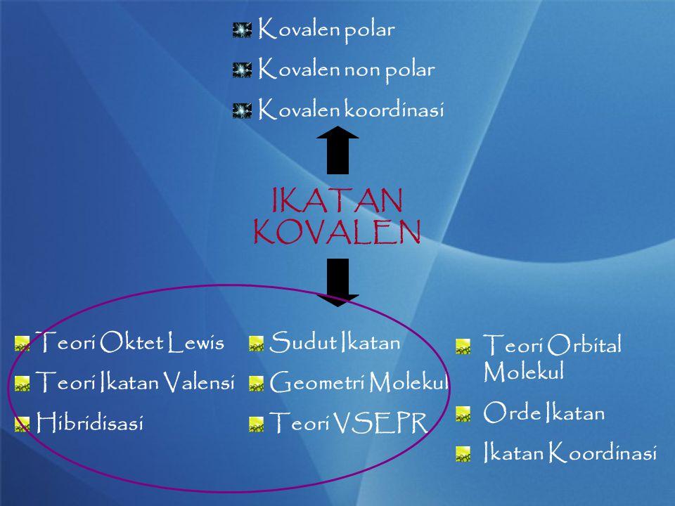 IKATAN KOVALEN Kovalen polar Kovalen non polar Kovalen koordinasi Teori Oktet Lewis Teori Ikatan Valensi Hibridisasi Sudut Ikatan Geometri Molekul Teo