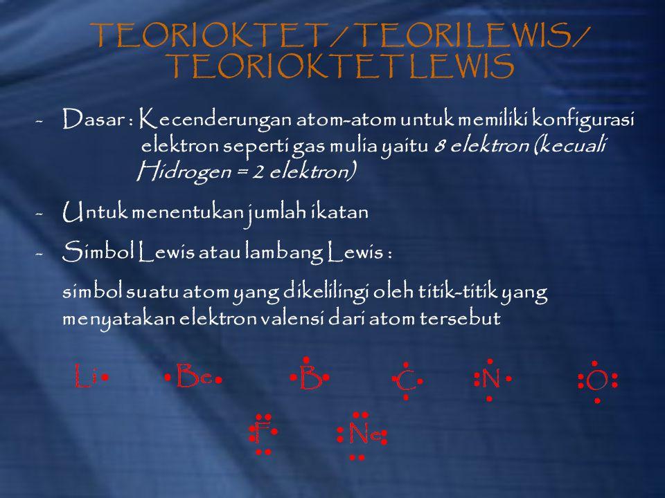 TEORI OKTET / TEORI LEWIS / TEORI OKTET LEWIS -Dasar : Kecenderungan atom-atom untuk memiliki konfigurasi elektron seperti gas mulia yaitu 8 elektron