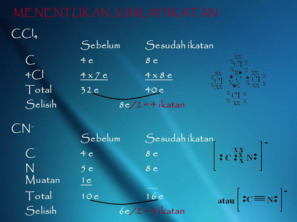 MENENTUKAN JUMLAH IKATAN CCl 4 SebelumSesudah ikatan C4 e8 e 4Cl4 x 7 e4 x 8 e Total32 e40 e Selisih 8e/2 = 4 ikatan CN - SebelumSesudah ikatan C4 e8