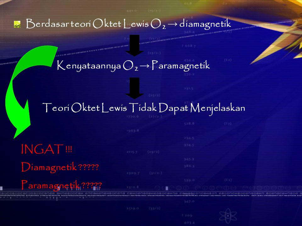 Berdasar teori Oktet Lewis O 2 → diamagnetik Kenyataannya O 2 → Paramagnetik INGAT !!! Diamagnetik ????? Paramagnetik ????? Teori Oktet Lewis Tidak Da