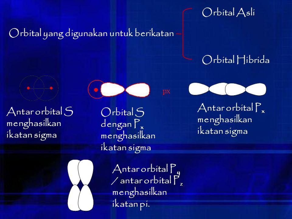 Orbital yang digunakan untuk berikatan Orbital Asli Orbital Hibrida Antar orbital S menghasilkan ikatan sigma Orbital S dengan P x menghasilkan ikatan