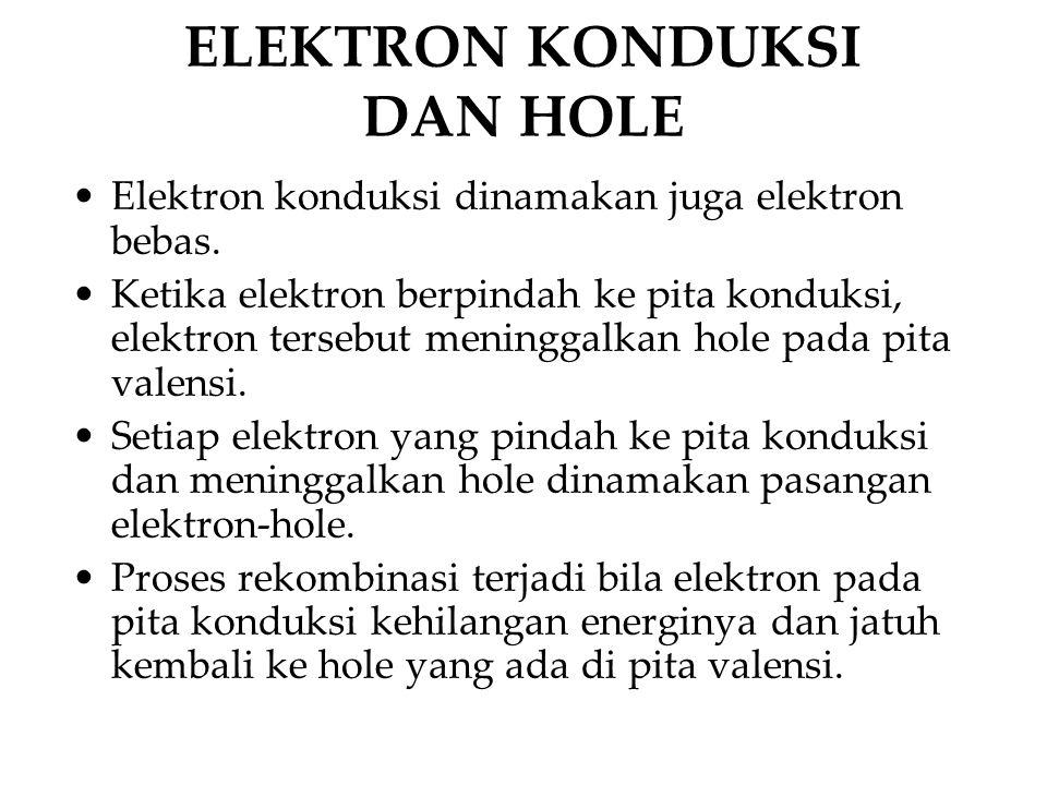 ELEKTRON KONDUKSI DAN HOLE Elektron konduksi dinamakan juga elektron bebas.
