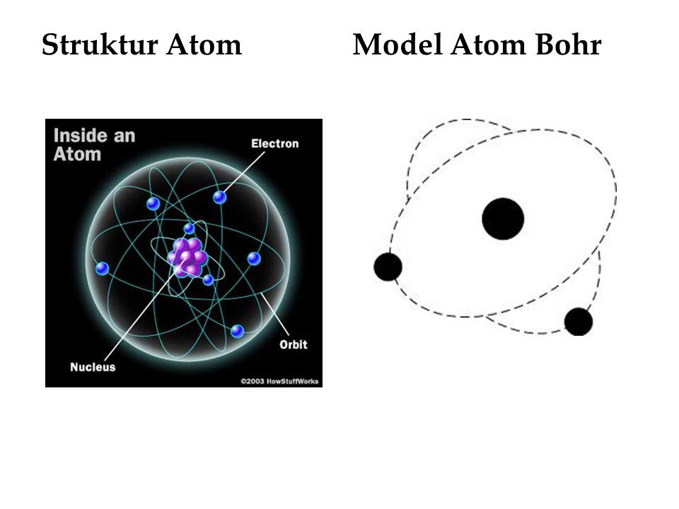 TEORI ATOM Teori Atom Carl H.