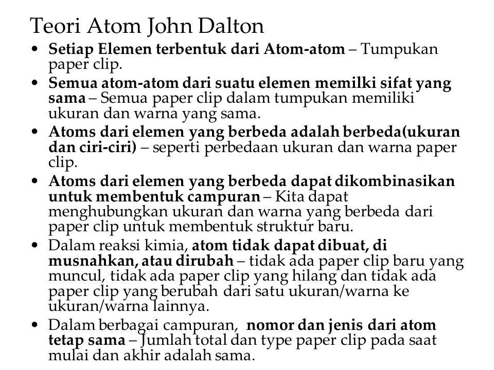 Teori Atom John Dalton Setiap Elemen terbentuk dari Atom-atom – Tumpukan paper clip.