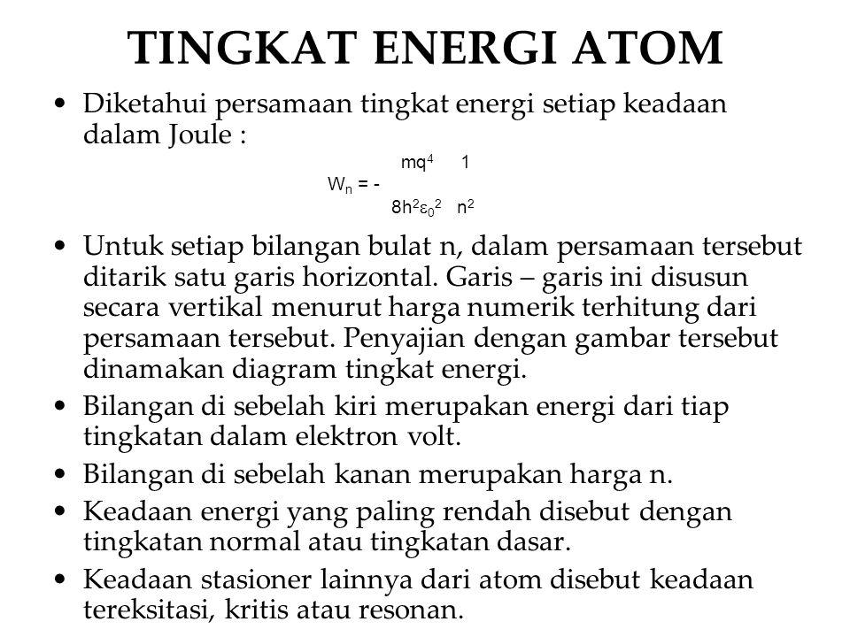TINGKAT ENERGI ATOM Diketahui persamaan tingkat energi setiap keadaan dalam Joule : Untuk setiap bilangan bulat n, dalam persamaan tersebut ditarik satu garis horizontal.