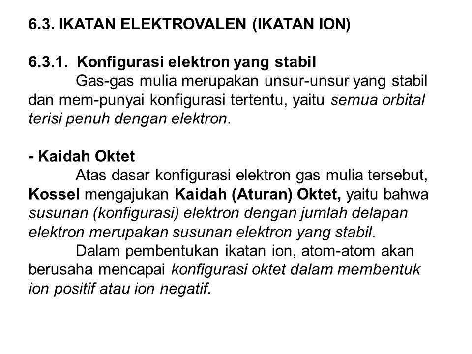 6.3. IKATAN ELEKTROVALEN (IKATAN ION) 6.3.1. Konfigurasi elektron yang stabil Gas-gas mulia merupakan unsur-unsur yang stabil dan mem-punyai konfigura