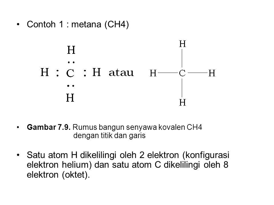 Contoh 1 : metana (CH4) Gambar 7.9. Rumus bangun senyawa kovalen CH4 dengan titik dan garis Satu atom H dikelilingi oleh 2 elektron (konfigurasi elekt