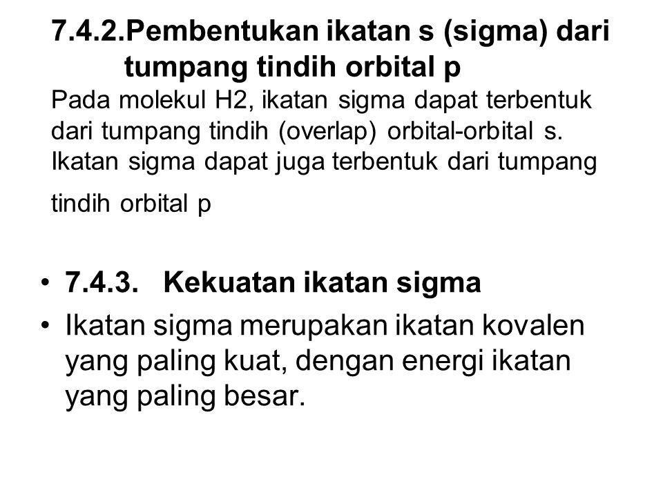7.4.2.Pembentukan ikatan s (sigma) dari tumpang tindih orbital p Pada molekul H2, ikatan sigma dapat terbentuk dari tumpang tindih (overlap) orbital-o