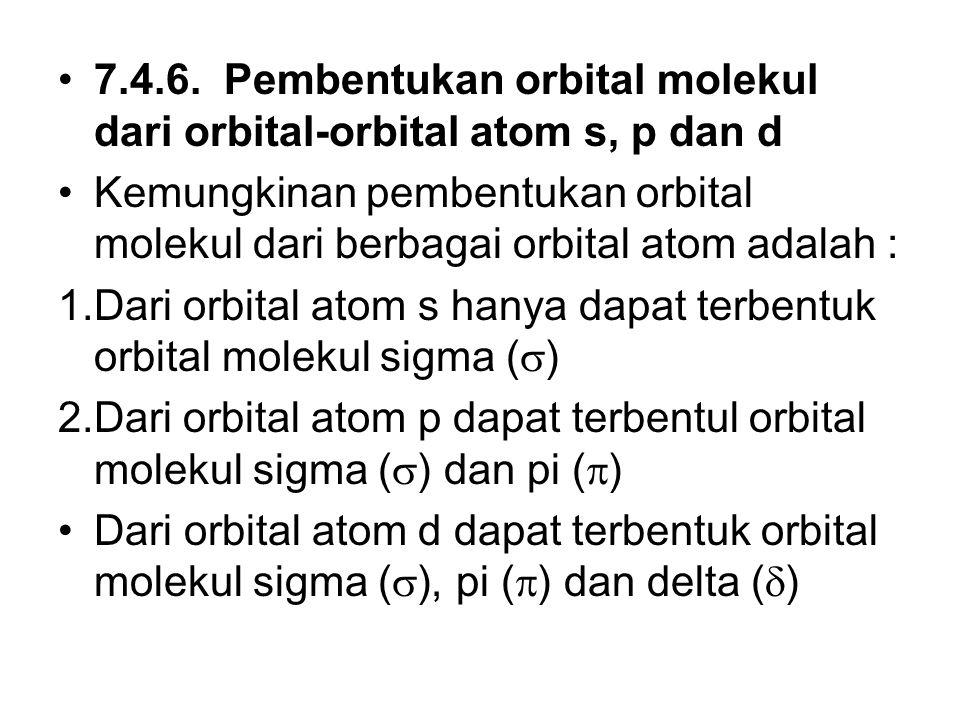 7.4.6. Pembentukan orbital molekul dari orbital-orbital atom s, p dan d Kemungkinan pembentukan orbital molekul dari berbagai orbital atom adalah : 1.