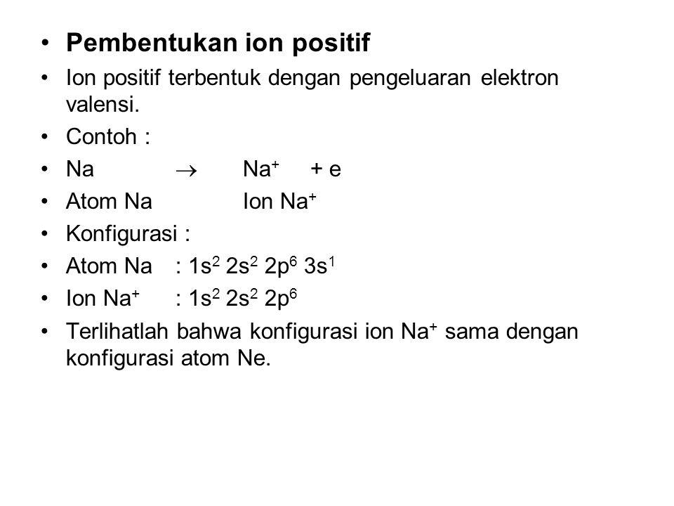 Pembentukan ion positif Ion positif terbentuk dengan pengeluaran elektron valensi. Contoh : Na  Na + + e Atom NaIon Na + Konfigurasi : Atom Na: 1s 2