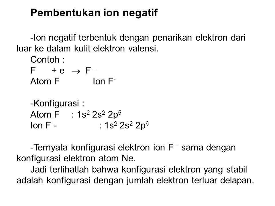 Pembentukan ion negatif -Ion negatif terbentuk dengan penarikan elektron dari luar ke dalam kulit elektron valensi. Contoh : F + e  F – Atom F Ion F