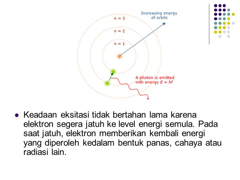 Keadaan eksitasi tidak bertahan lama karena elektron segera jatuh ke level energi semula. Pada saat jatuh, elektron memberikan kembali energi yang dip