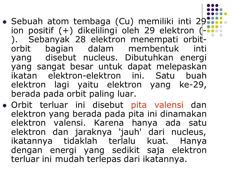 Sebuah atom tembaga (Cu) memiliki inti 29 ion positif (+) dikelilingi oleh 29 elektron (- ). Sebanyak 28 elektron menempati orbit- orbit bagian dalam
