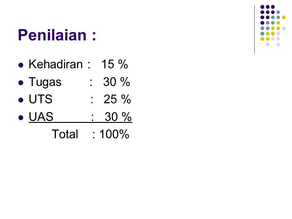Penilaian : Kehadiran : 15 % Tugas : 30 % UTS : 25 % UAS : 30 % Total : 100%