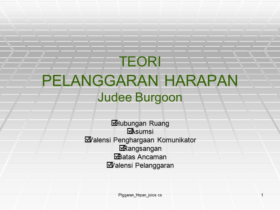 Plggaran_Hrpan_joice cs 1 TEORI PELANGGARAN HARAPAN Judee Burgoon  Hubungan Ruang  Asumsi  Valensi Penghargaan Komunikator  Rangsangan  Batas Anc