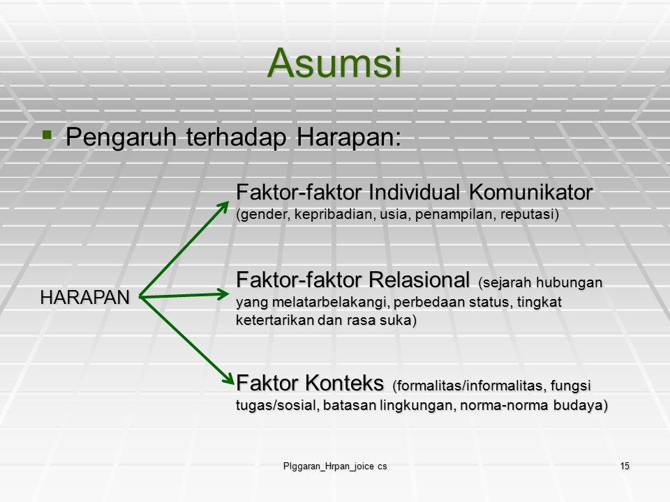 Plggaran_Hrpan_joice cs15 Asumsi  Pengaruh terhadap Harapan: Faktor-faktor Individual Komunikator (gender, kepribadian, usia, penampilan, reputasi) H