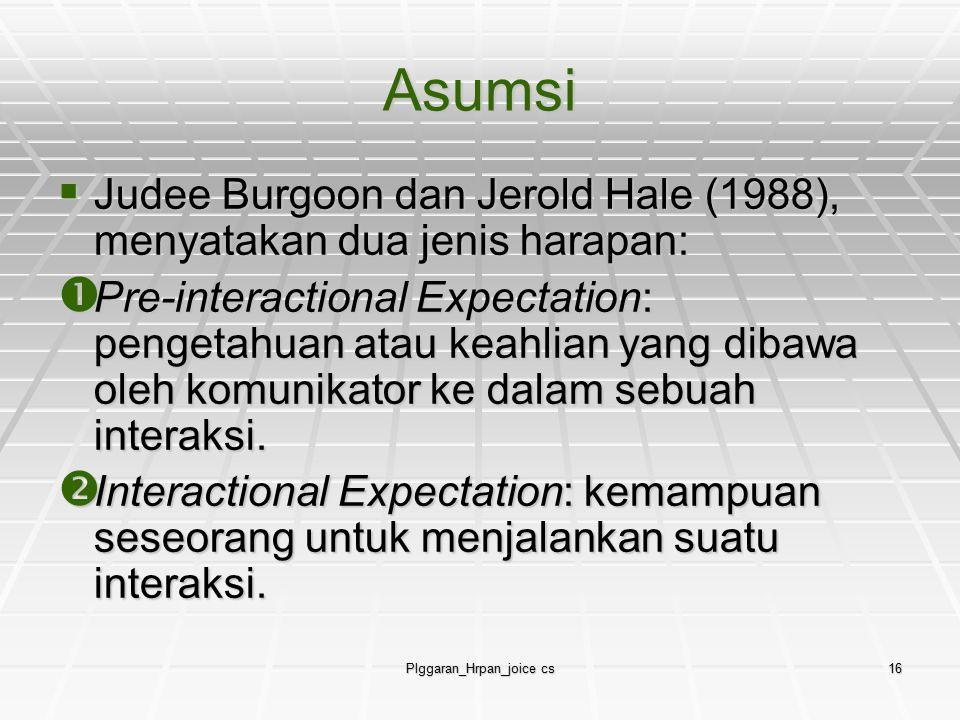 Plggaran_Hrpan_joice cs16 Asumsi  Judee Burgoon dan Jerold Hale (1988), menyatakan dua jenis harapan:  Pre-interactional Expectation: pengetahuan at
