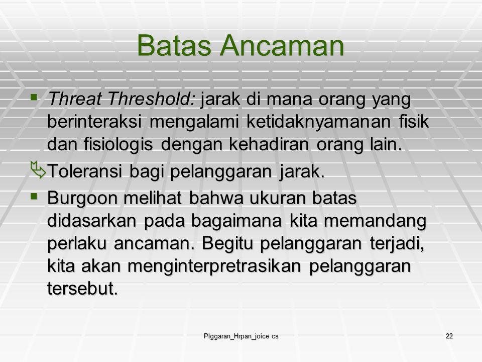 Plggaran_Hrpan_joice cs22 Batas Ancaman  Threat Threshold: jarak di mana orang yang berinteraksi mengalami ketidaknyamanan fisik dan fisiologis denga