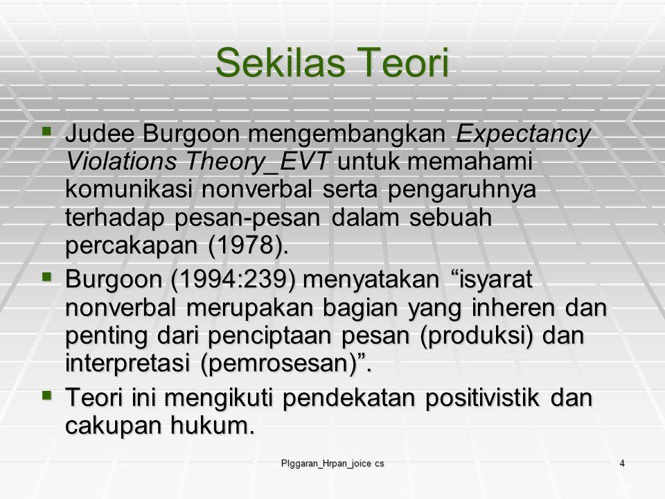 Plggaran_Hrpan_joice cs4 Sekilas Teori  Judee Burgoon mengembangkan Expectancy Violations Theory_EVT untuk memahami komunikasi nonverbal serta pengar
