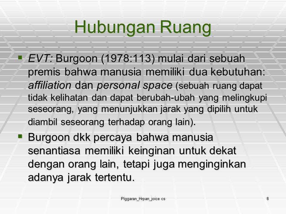 Plggaran_Hrpan_joice cs8 Hubungan Ruang  EVT: Burgoon (1978:113) mulai dari sebuah premis bahwa manusia memiliki dua kebutuhan: affiliation dan perso