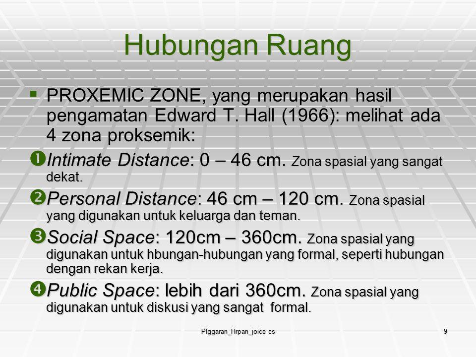 Plggaran_Hrpan_joice cs9 Hubungan Ruang  PROXEMIC ZONE, yang merupakan hasil pengamatan Edward T. Hall (1966): melihat ada 4 zona proksemik:  Intima
