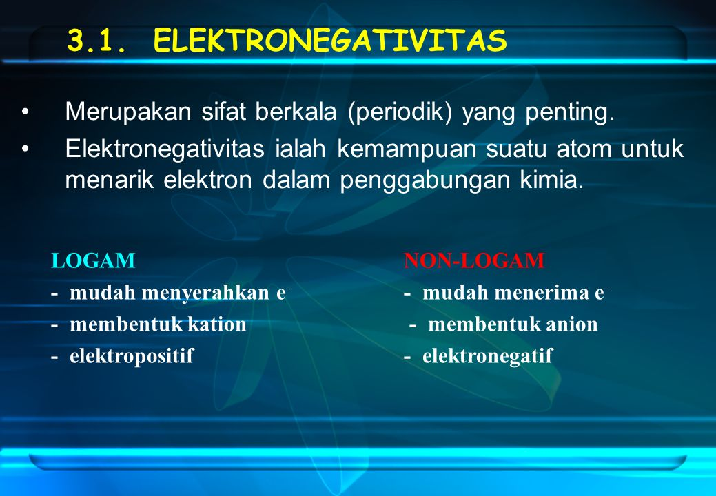 3.7 BENTUK MOLEKUL: TEORI VSEPR Contoh : H 2 O →  tpt  0 Molekul dengan > 1 ikatan kovalen polar bisa polar/nonpolar bergantung pada susunan ikatan-ikatannya dalam ruang CO 2 → molekul nonpolar linear molekul polar yang bengkok Teori VSEPR (valence shell electron-pair repulsion = tolakan pasangan-elektron kulit valensi) Pasangan elektron ikatan maupun nonikatan cenderung tolak-menolak  menempatkan diri sejauh-jauhnya untuk meminimumkan tolakan.