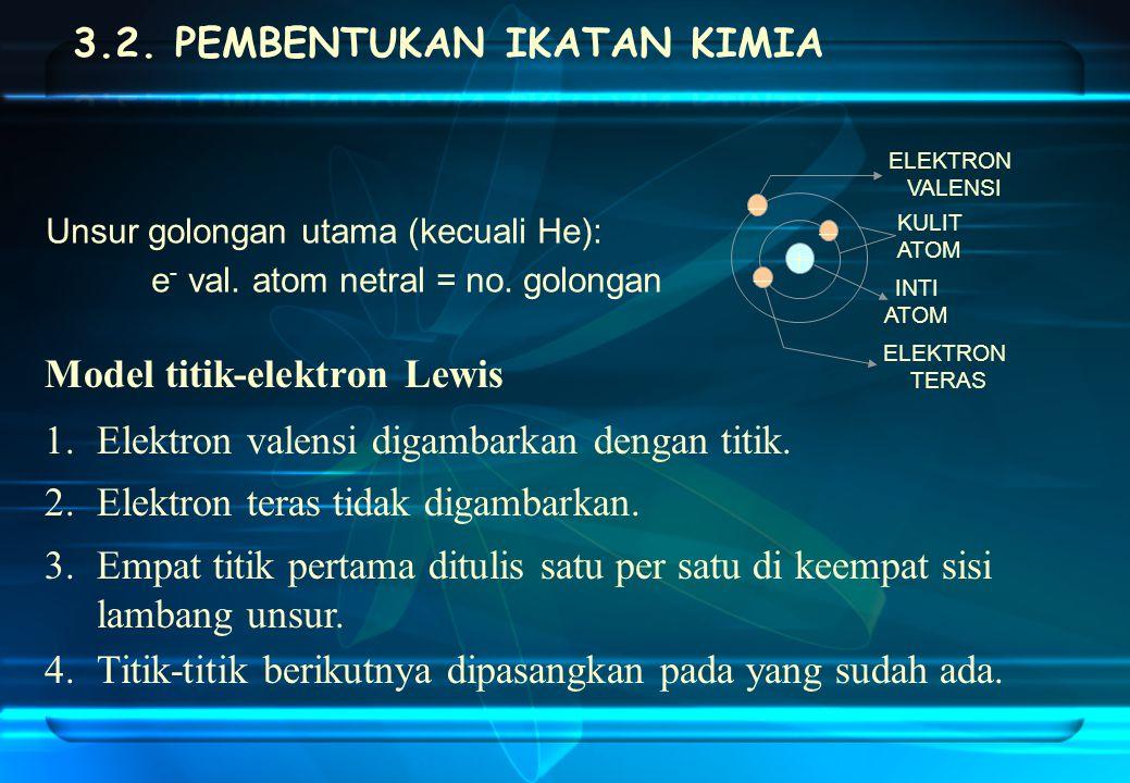 3.Kation poliatomik Contoh: NH 4 + : ion amoniumH 3 O + : ion hidronium Hg 2 2+ : ion merkuro(I) [bedakan dengan Hg 2+ :ion merkuri(II)] 4.Anion monoatomik: Bagian pertama nama unsur + akhiran –ida Contoh: Cl - : ion klorida (diturunkan dari klorin) O 2- : ion oksida (diturunkan dari oksigen) Gol.