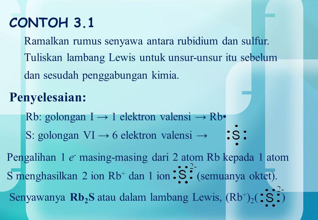 CONTOH 3.9 Namai senyawa ionik yang mengandung ion poliatom berikut.
