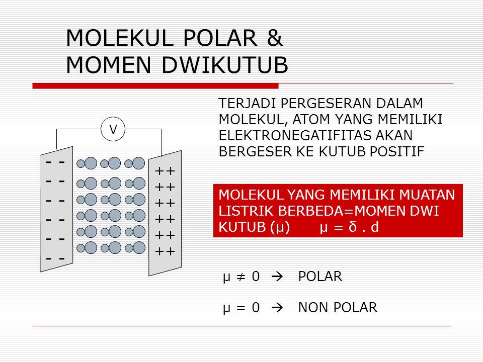 MOLEKUL POLAR & MOMEN DWIKUTUB ++ ++ ++ - V TERJADI PERGESERAN DALAM MOLEKUL, ATOM YANG MEMILIKI ELEKTRONEGATIFITAS AKAN BERGESER KE KUTUB POSITIF MOL